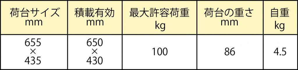 ドーリーカート(ばんじゅう運搬台車) (スチール製・ステンレス製・ステンレス製)ハニカム材質タイプスペック