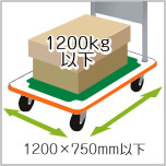 最大積載質量と最大荷台寸法